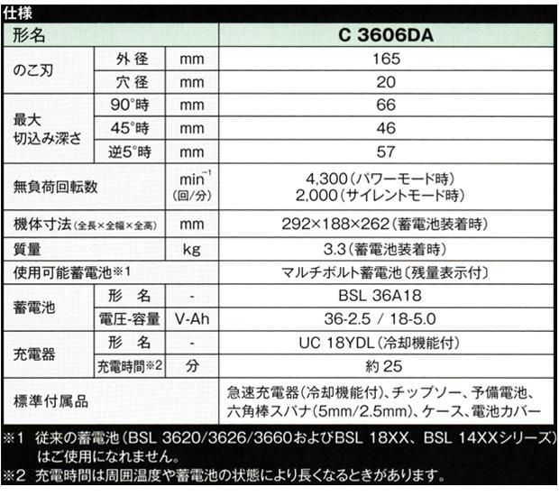 日立 マルチボルト コードレス丸のこ C3606DA