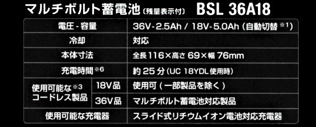 日立 マルチボルト蓄電池 BSL36A18 (36V-2.5Ah/18V-5.0Ah)