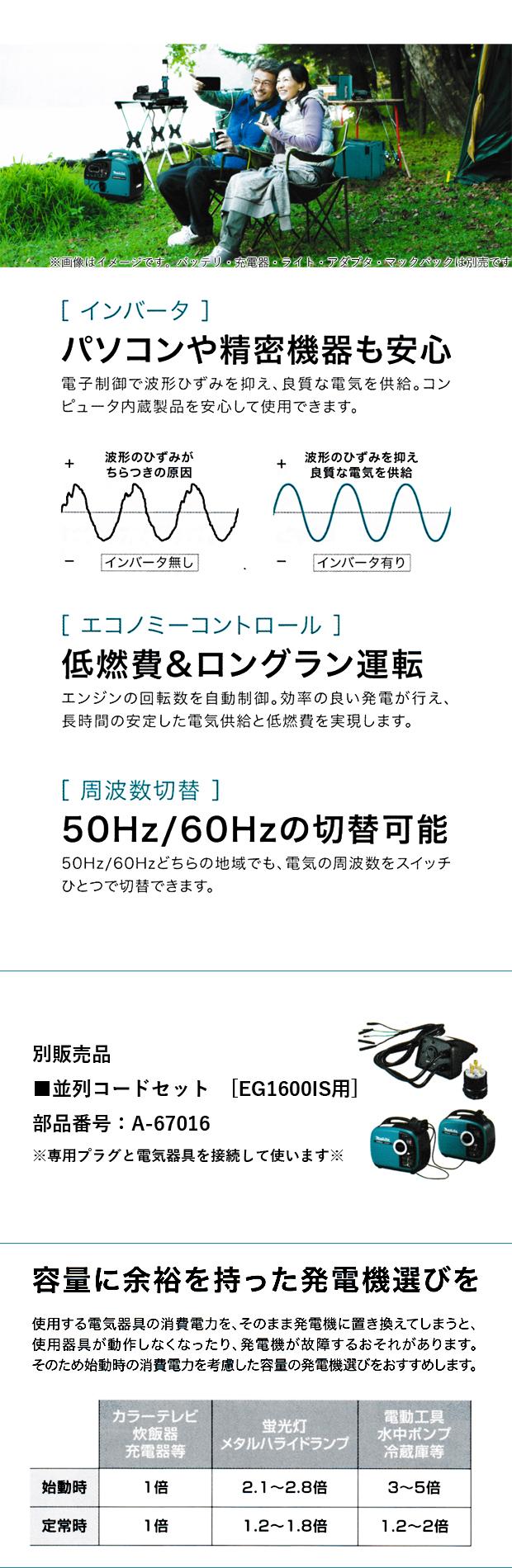マキタ インバータ発電機 1.6kVA EG1600IS