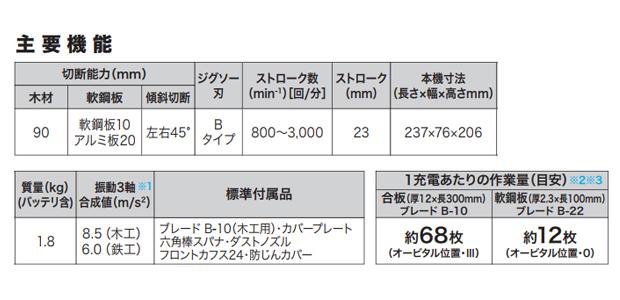 マキタ 10.8V充電式ジグソー JV103DSH