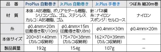 シンワ ハンディ墨つぼPro Plus /Jr.Plus【シャープラインシリーズ 】メタルブルー