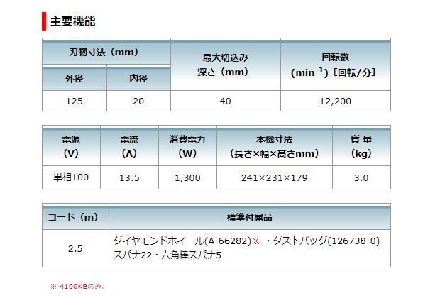 マキタ 125mm防じんカッタ 4100KB
