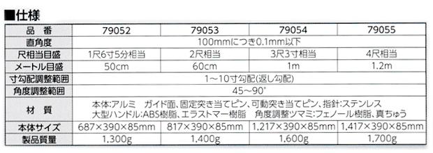 シンワ 丸ノコガイド定規 エルアングルPlus シフト