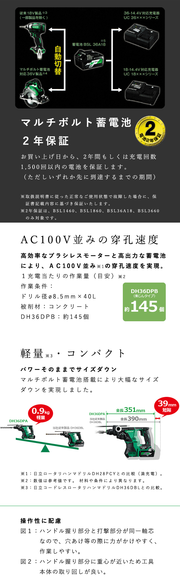 日立 マルチボルト コードレスロータリハンマドリル DH36DPB