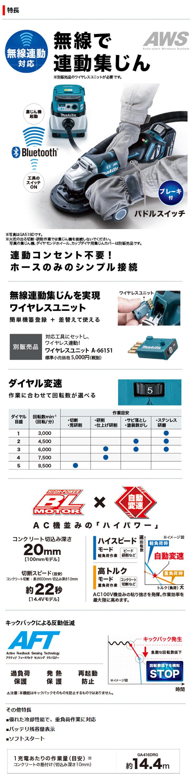 マキタ 14.4V充電式ディスクグラインダGA416D