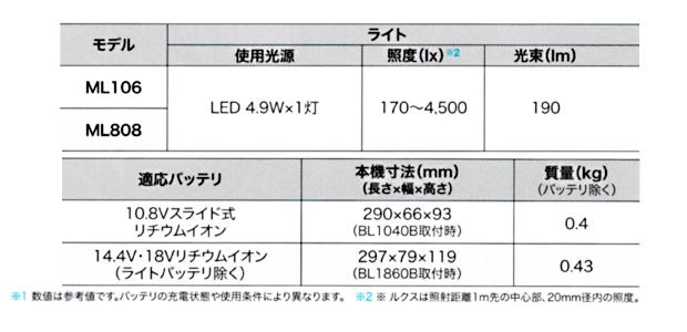 マキタ フラッシュライト ML808