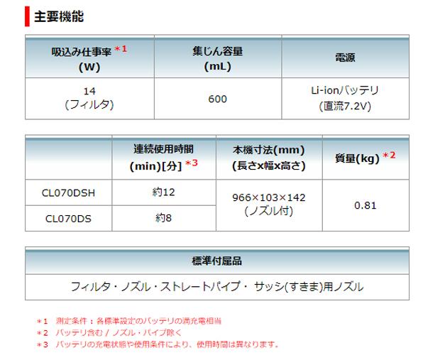 マキタ 7.2V充電式クリーナー CL070DSH