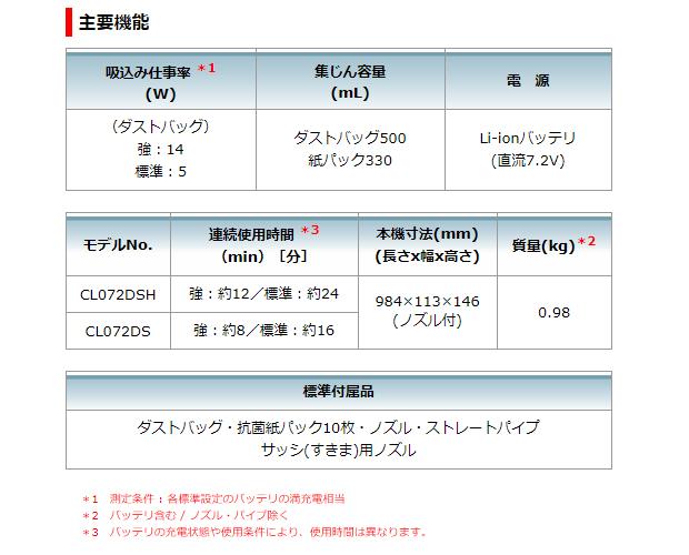 マキタ 7.2V充電式クリーナー CL072DSH