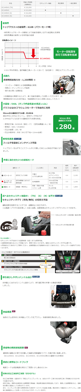 日立 高圧エアコンプレッサEC1445H3(セキュリティ機能付)