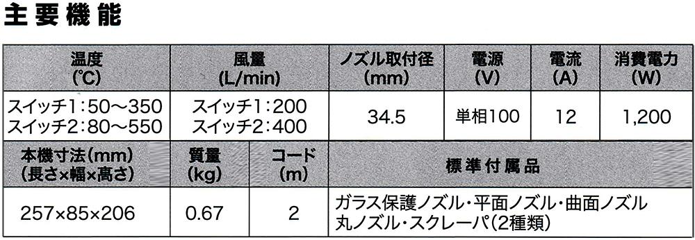 マキタ ヒートガンHG6031