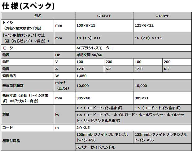 日立 125mm電子ディスクグラインダ G13BYE