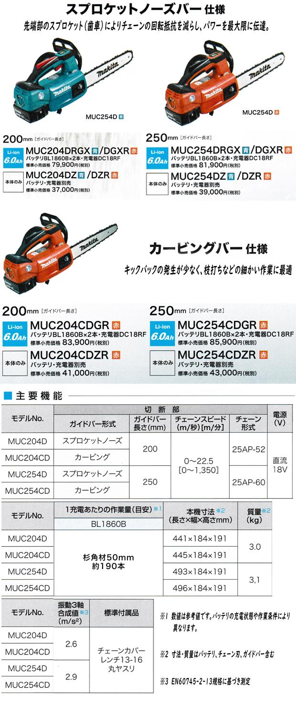 マキタ 18V充電式チェンソー MUC204D/254D