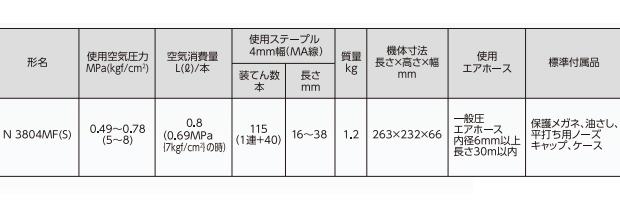 日立 タッカ N3804MF(S)