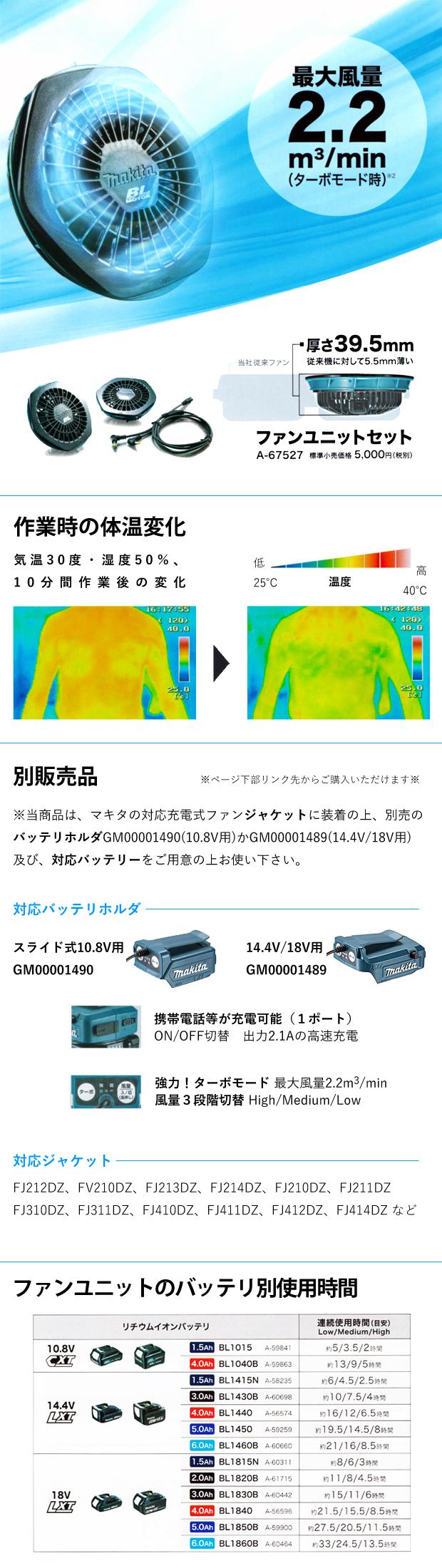 マキタ ファンユニットセット A-67527
