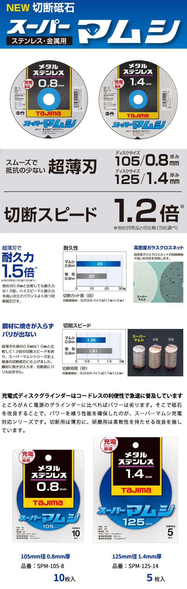 タジマ 切断砥石 スーパーマムシ SPM-105-8/SPM-125-14