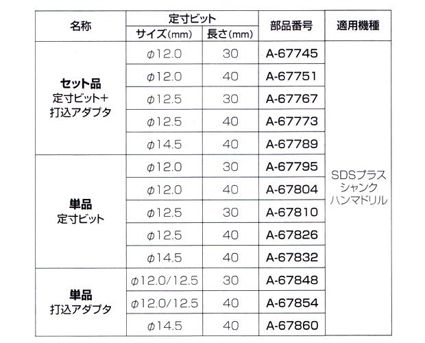マキタ ハンマドリル用 定寸ビット+打込アダプタ セット品