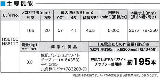 マキタ 165mm 充電式マルノコ HS610D【無線連動非対応コンパクトモデル】