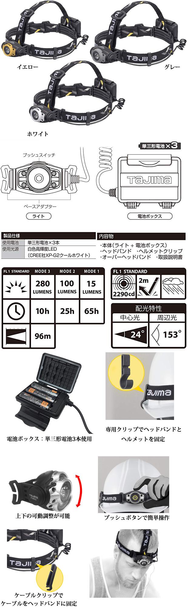 タジマ ハイパワーLEDヘッドライト F281D
