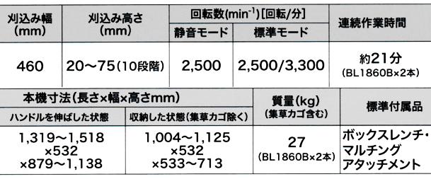 マキタ 460mm充電式芝刈機  MLM460DZ