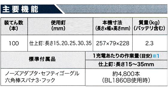 マキタ 35mm充電式面木釘打  FN350DRG
