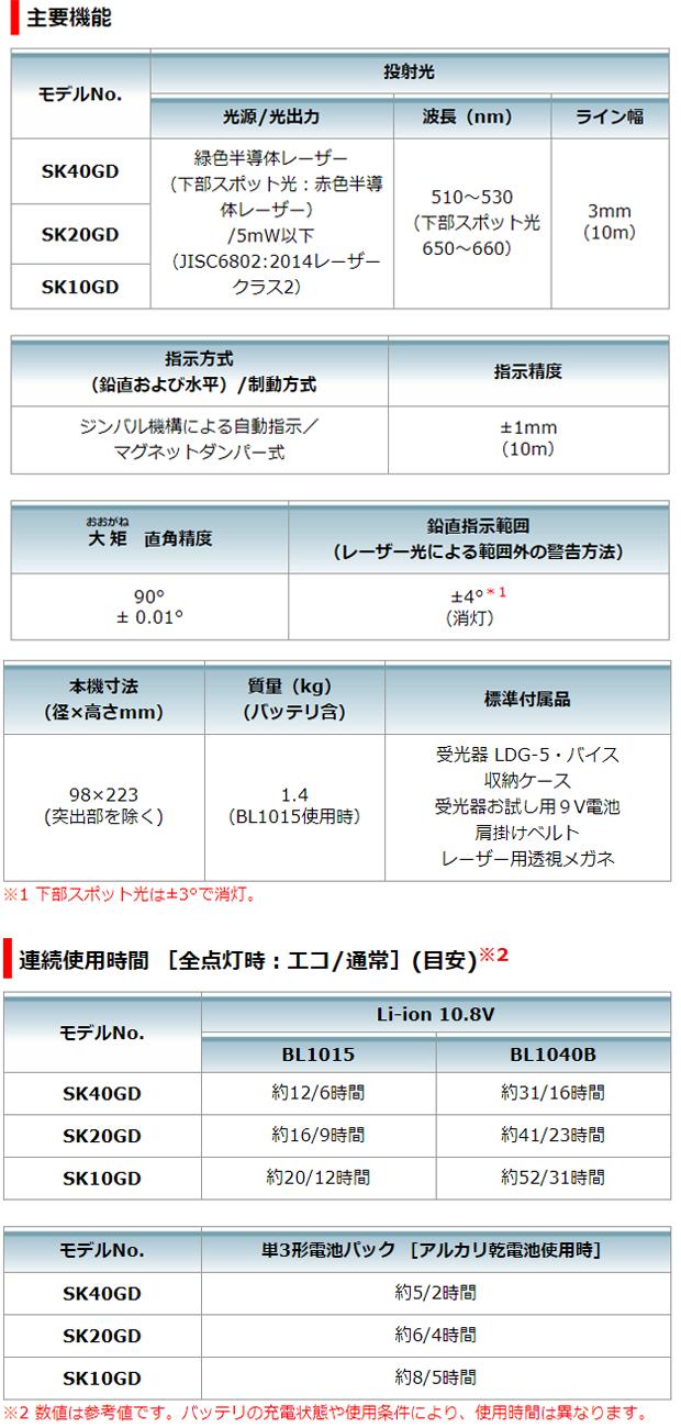 マキタ SK10GD+単三電池パック[ADP09]+エレベータ三脚セット