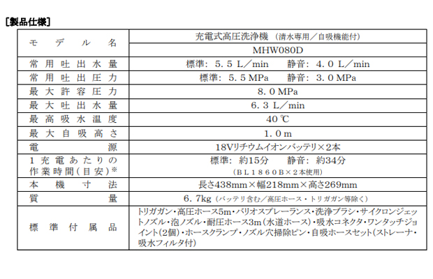 マキタ 充電式高圧洗浄機 MHW080D