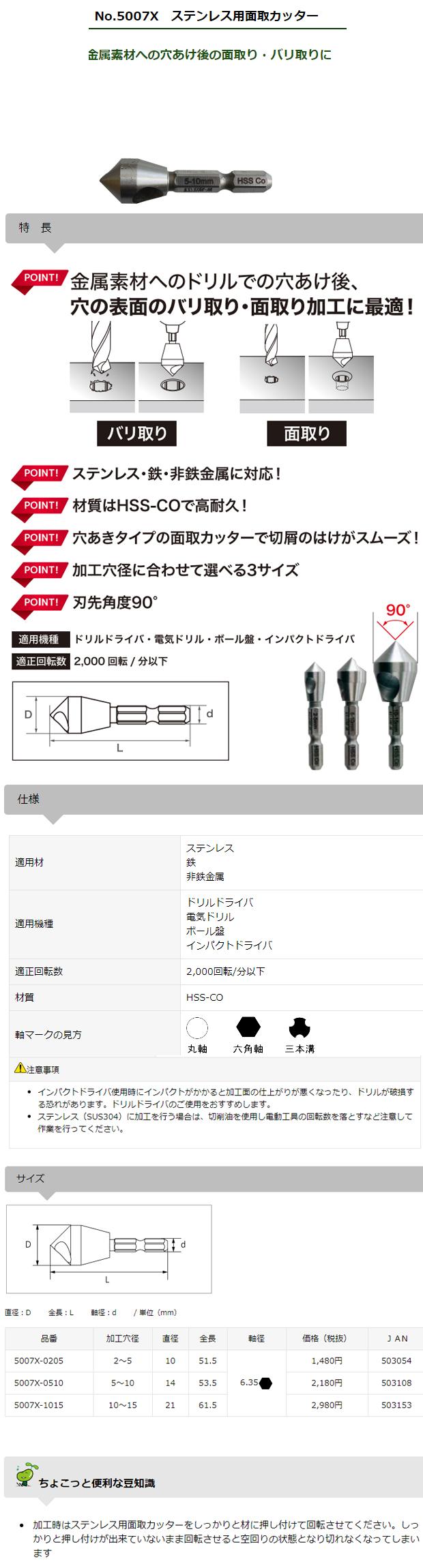 スターエム ステンレス用面取りカッター No.5007X