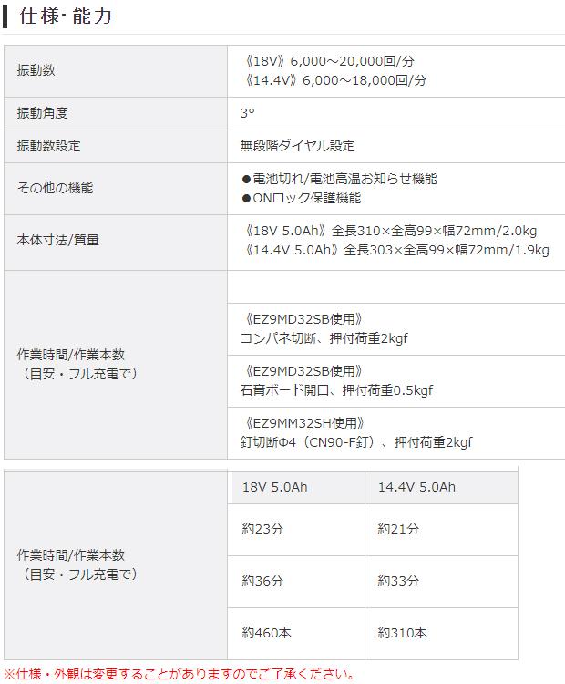 パナソニック 14.4/18Vデュアル充電マルチツール EZ46A5