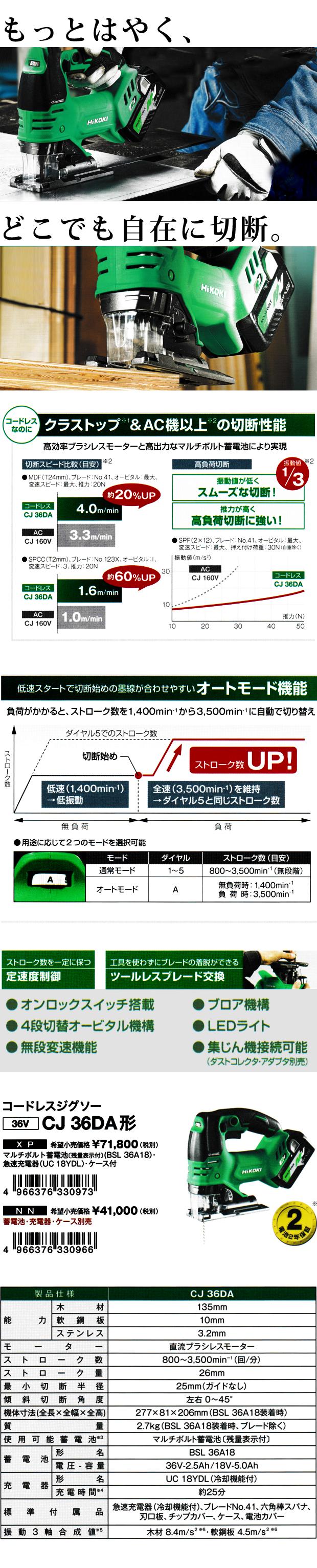 HiKOKI  マルチボルト コードレスジグソーCJ36DA