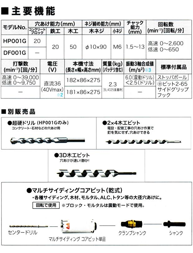 マキタ 40Vmax 充電式震動ドライバドリル HP001G