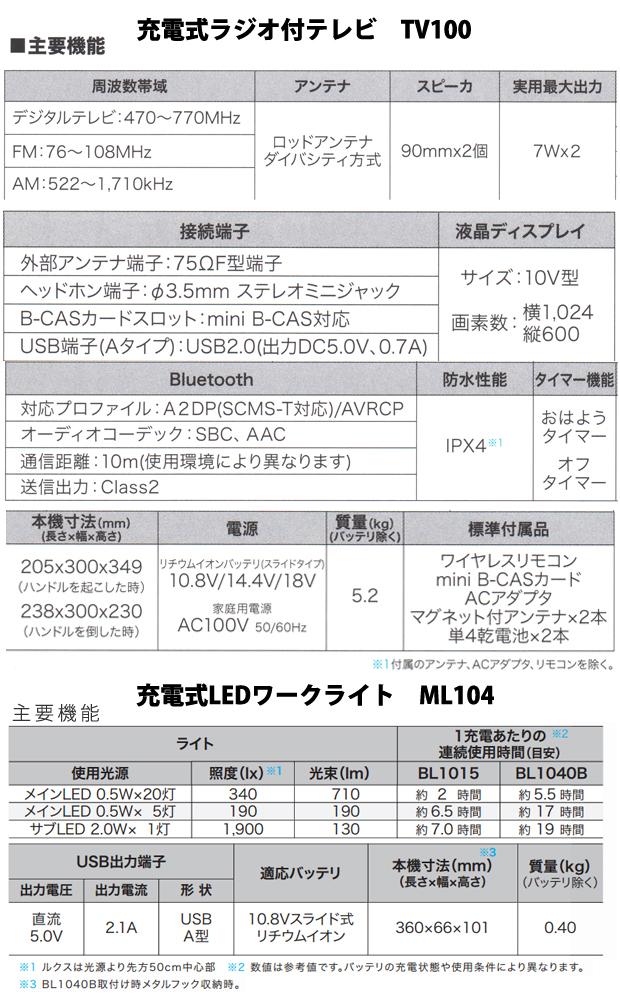 マキタ 防災用コンボキット CK1010