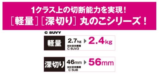 日立 145mm深切り電子造作丸のこ C5UVY(SG)