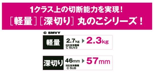 日立 145mm深切り電子丸のこ C5MVY