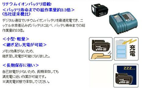 マキタ 14.4V全ネジカッタ SC101DRF