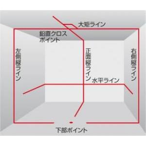タジマ NAVIレーザー GT4R-NXi