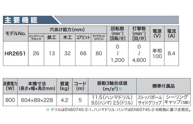マキタ 26mmハンマドリル AVT+集じんシステム付 HR2651