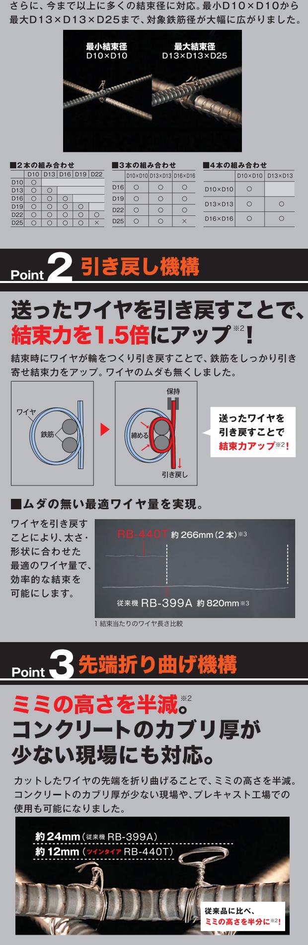 MAX 鉄筋結束機 ツインタイア RB-440T