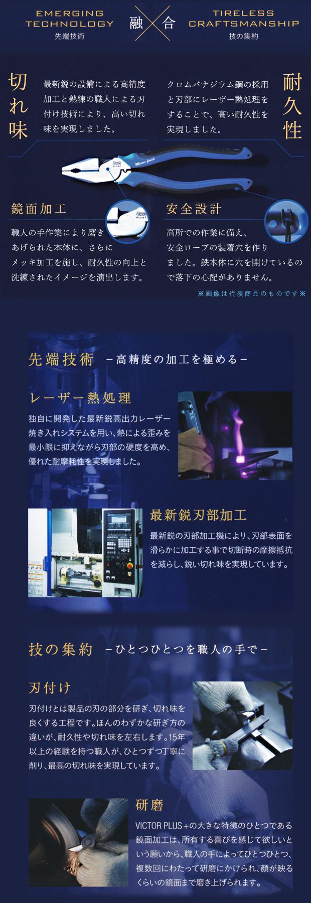 VICTOR PLUS+ 強力ニッパー(薄刃) ZU70-150/ZU70-175