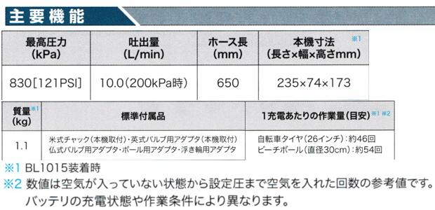 マキタ 充電式空気入れ MP100D