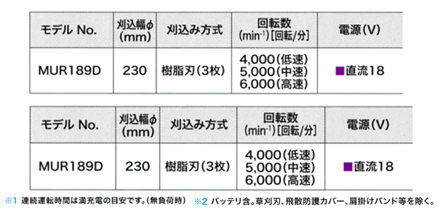 マキタ 充電式草刈機 樹脂刃仕様 MUR189D