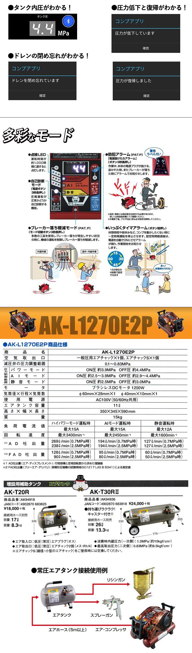 MAX 塗装対応 常圧専用コンプレッサ AK-L1270E2P