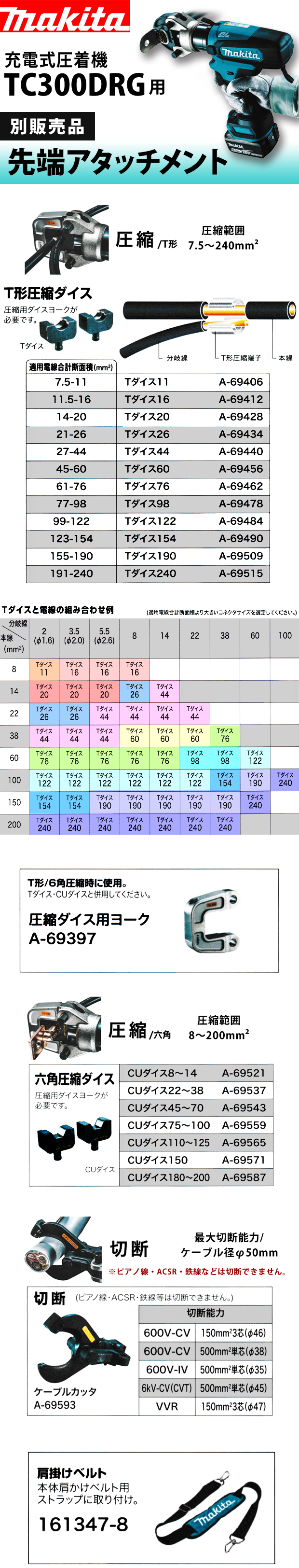 マキタ 充電式圧着 TC300DRG用 別売 先端アタッチメント 各種