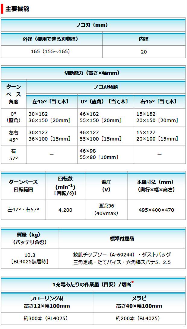 マキタ  165mm40V充電式スライドマルノコ LS001GZ