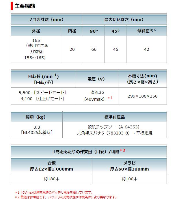 マキタ 40Vmax 165mm 充電式マルノコ HS001G 無線連「非対応」