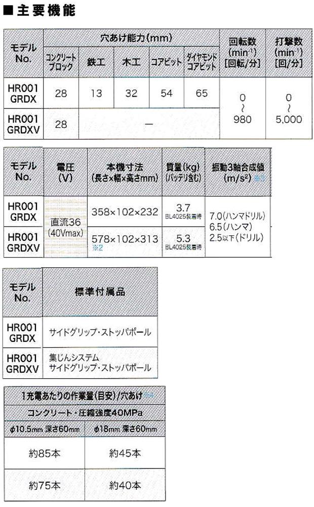 マキタ 40Vmax 28mm充電式ハンマドリルHR001G 集じんシステムなし