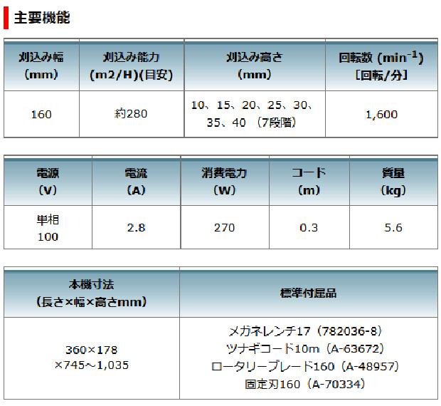 マキタ  160mm芝刈機 MLM1610