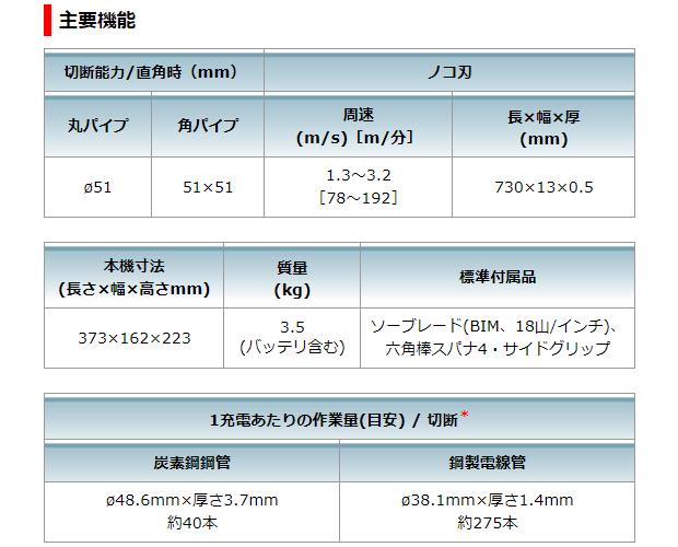 マキタ 18V充電式ポータブルバンドソー PB184D