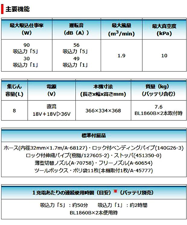 マキタ  充電式ドライクリーナ VC866DZ