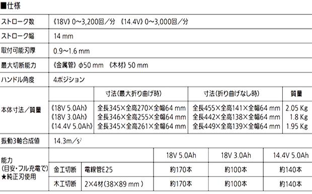 パナソニック 充電レシプロソーEZ47A1  14.4V/18V