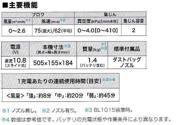 マキタ 10.8V充電式ブロワ UB100DSH/DZ